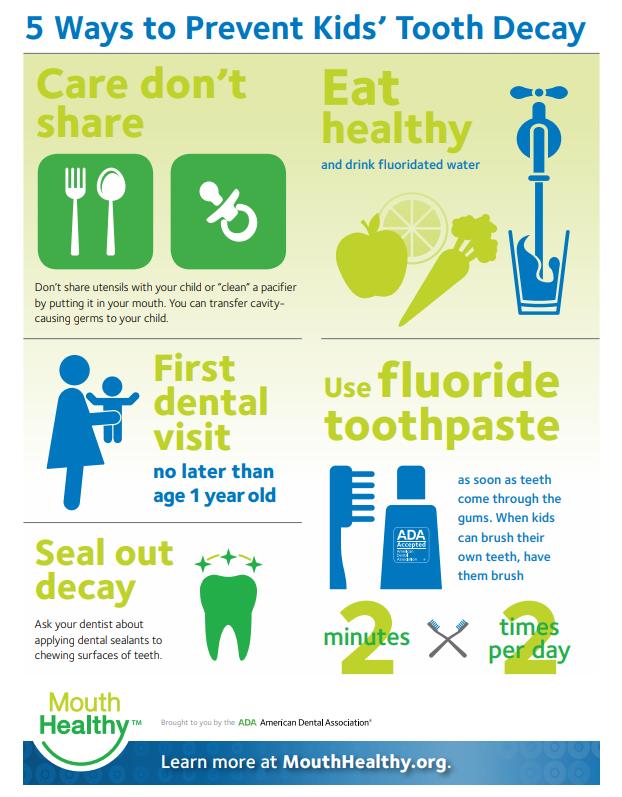 Prevent Cavities in Children.png